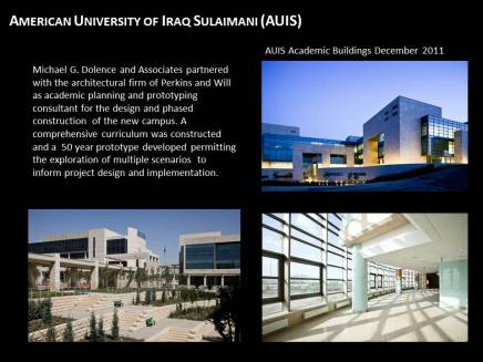 American University of Iraq Sulaimani