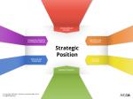 Strategic Position Diagram