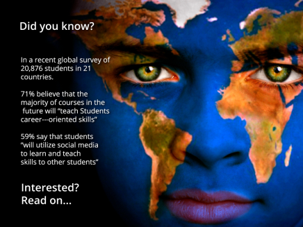 """University of the Future"" a Global Survey of Students"