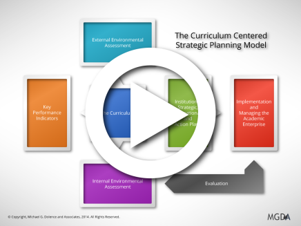 Overview of the CCSPM Model [Video]