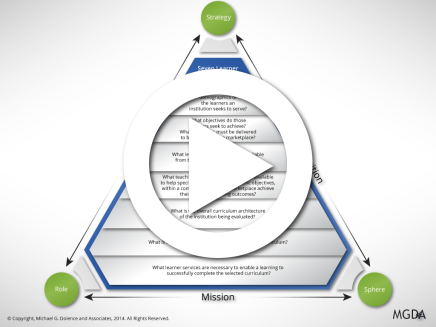 Introducing the SRS Method for Mission Review and Strategy Development in Colleges and Universities [Video]