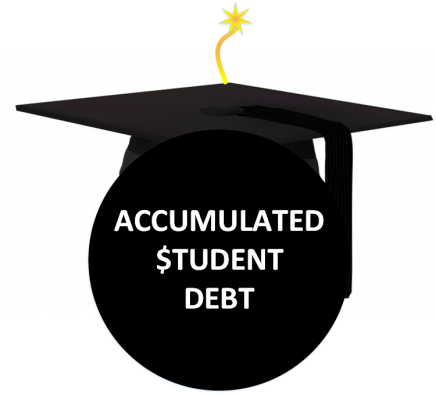 Understanding Accumulated Student Debt, Rising Tuition, Public Policy